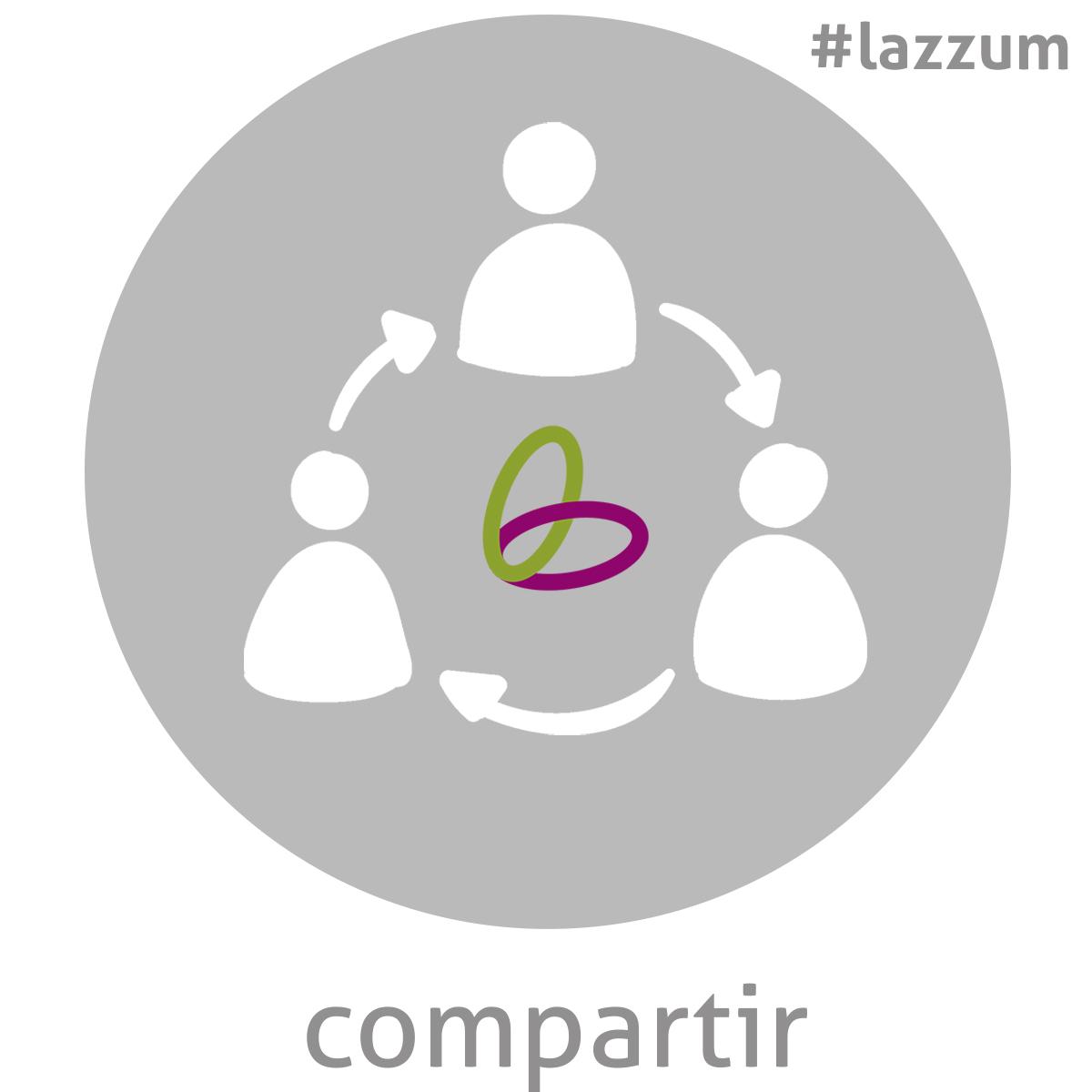 Símbolo_compartir&LogoLazzum