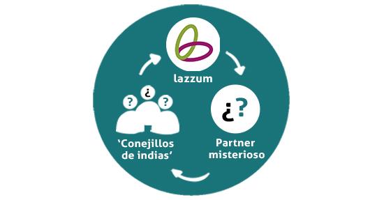¡Una nueva co-creación llega a lazzum! Descubre el 08 de marzo quién es el nuevo partner, y quiénes los 'conejillos de indias' que formarán parte de la experiencia.